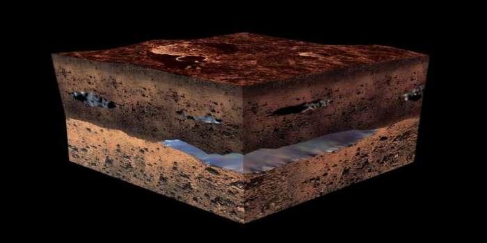 Некоторые версии наличия воды на Марсе