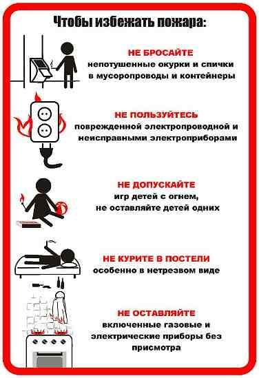 Пожарная безопасность. Профилактика важней! Чтобы избежать пожара