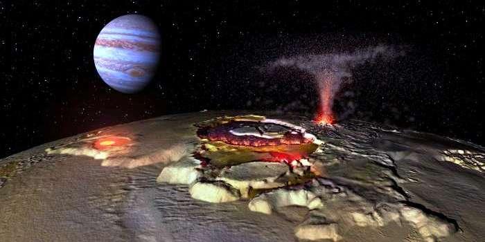 Спутник Юпитера-Ио. Исследование планет и их спутников.
